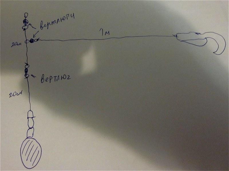 ловить щуку на отводной поводок